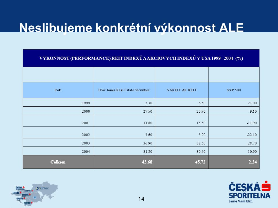 Neslibujeme konkrétní výkonnost ALE
