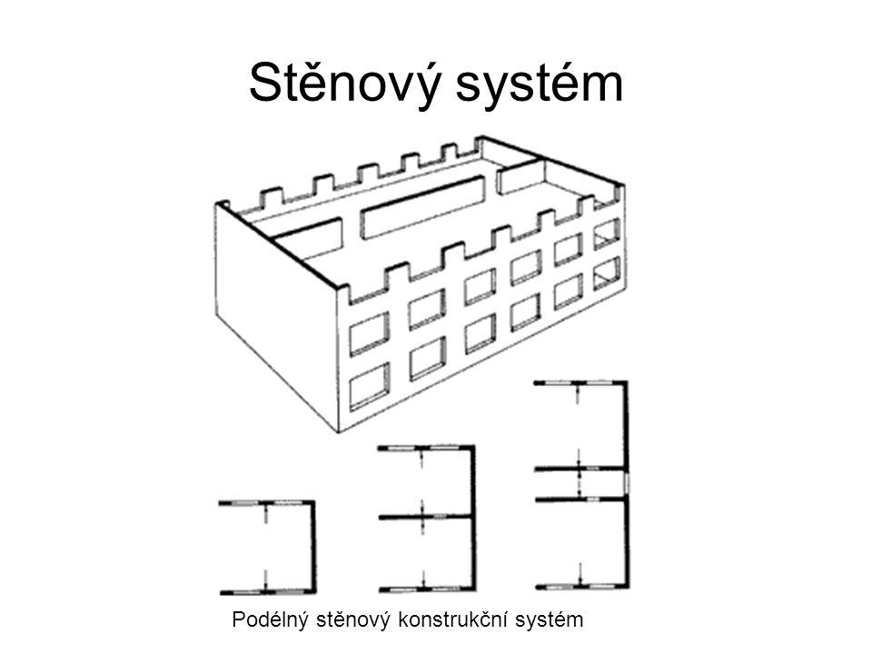 Stěnový systém Podélný stěnový konstrukční systém