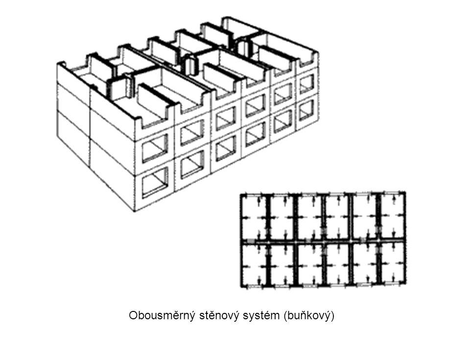 Obousměrný stěnový systém (buňkový)