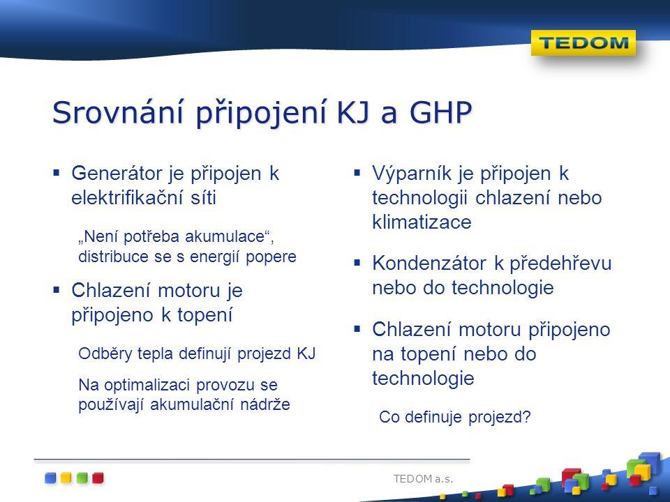 Srovnání připojení KJ a GHP