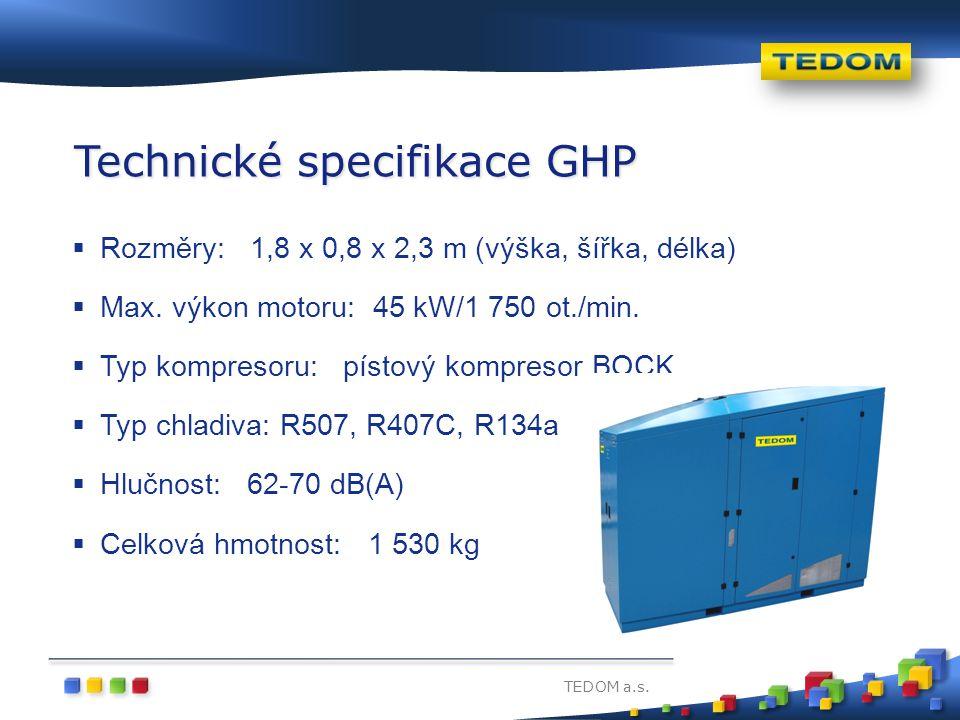 Technické specifikace GHP
