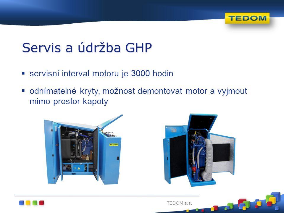 Servis a údržba GHP servisní interval motoru je 3000 hodin