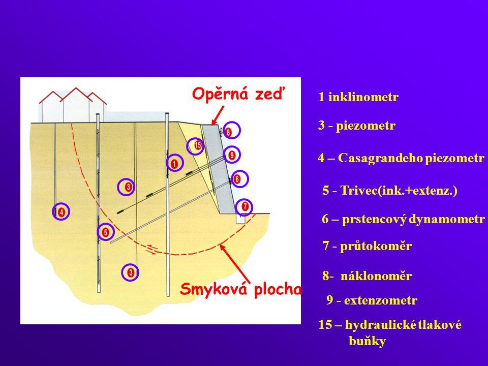 Opěrná zeď Smyková plocha 1 inklinometr 3 - piezometr