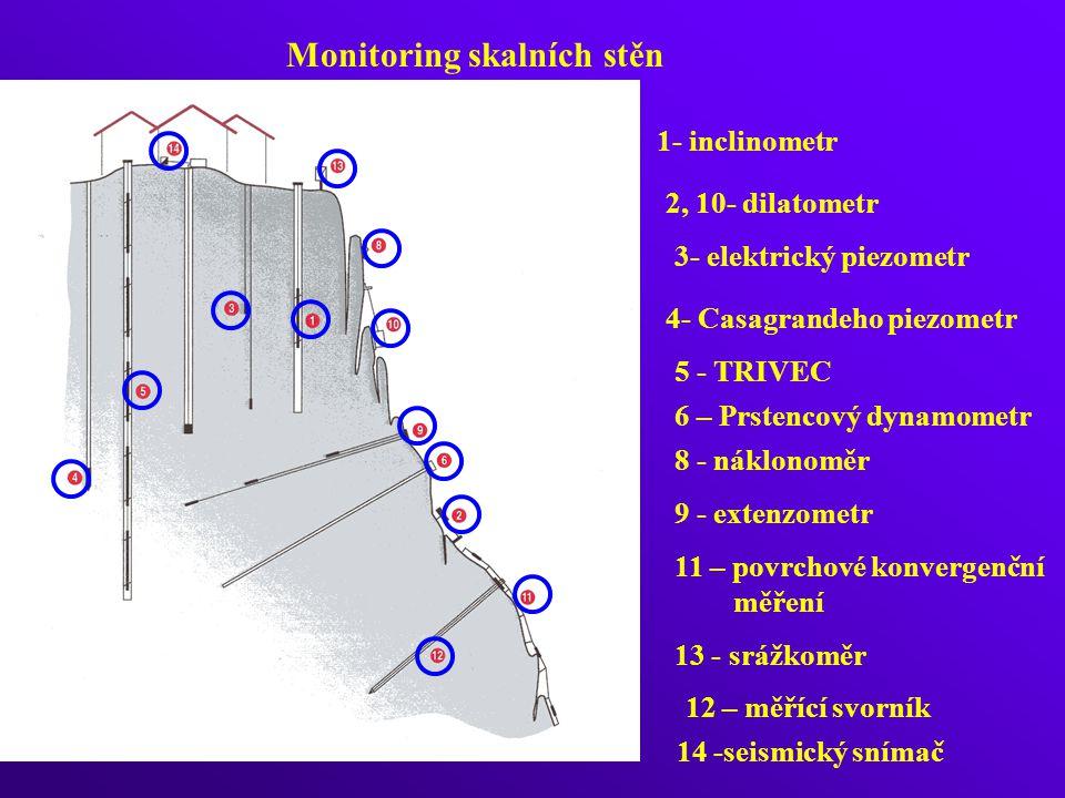 Monitoring skalních stěn