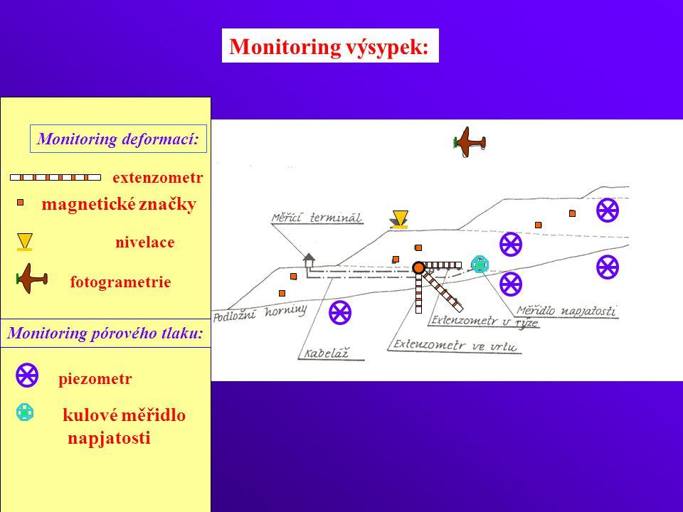 Monitoring výsypek: magnetické značky kulové měřidlo napjatosti