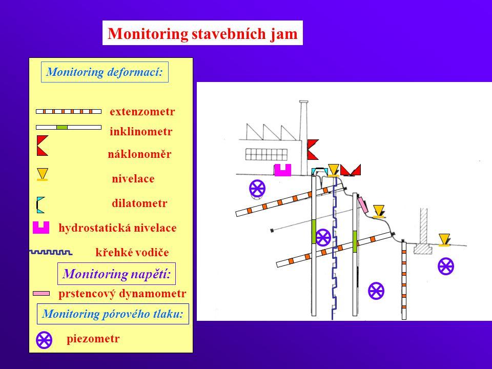 Monitoring stavebních jam