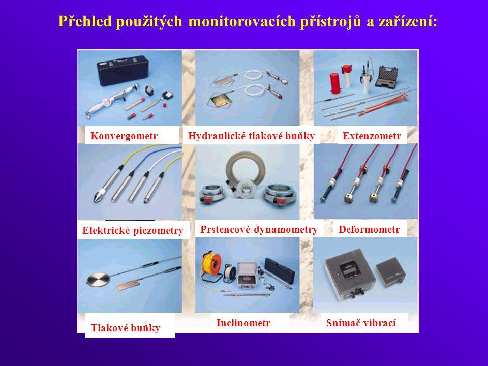 Přehled použitých monitorovacích přístrojů a zařízení: