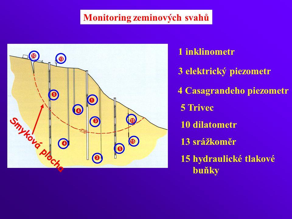 Monitoring zeminových svahů