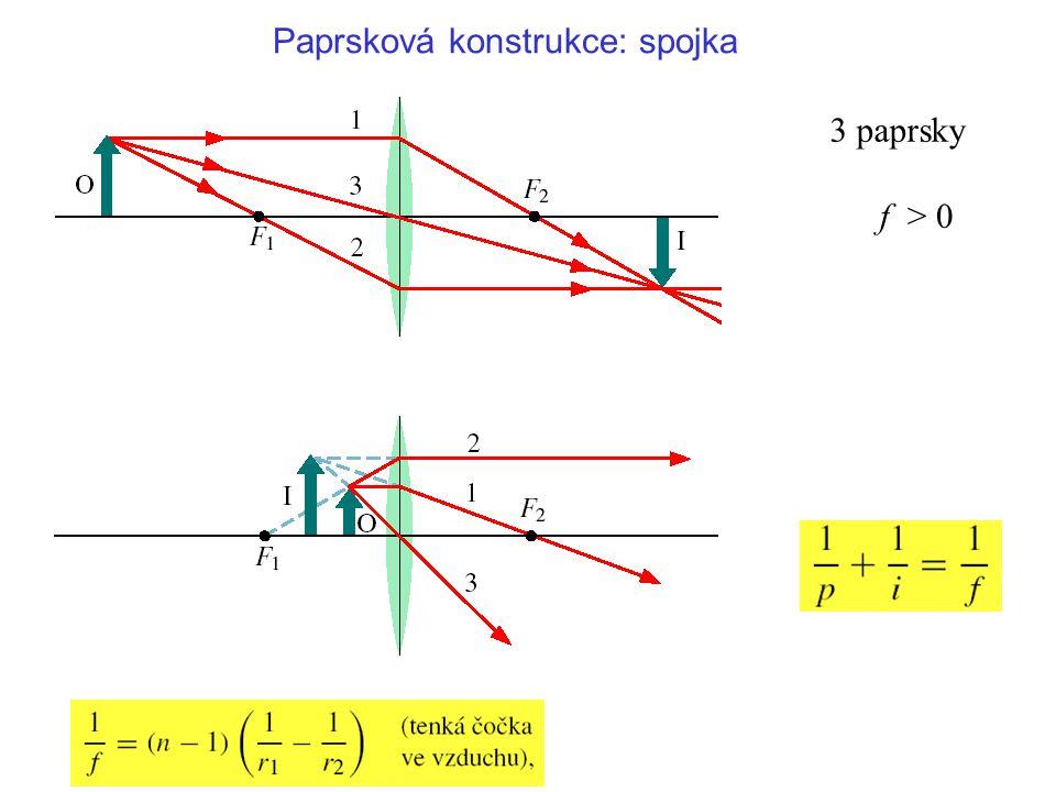 Paprsková konstrukce: spojka