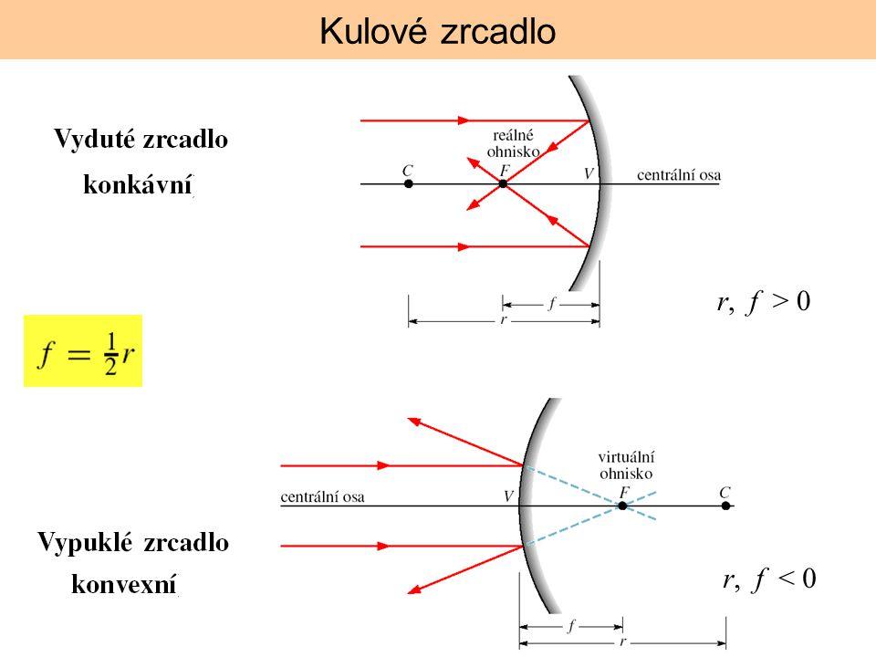 Kulové zrcadlo r, f > 0 r, f < 0
