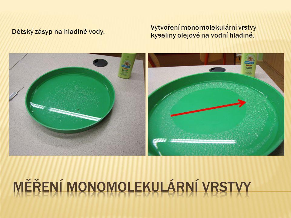 Měření monomolekulární vrstvy