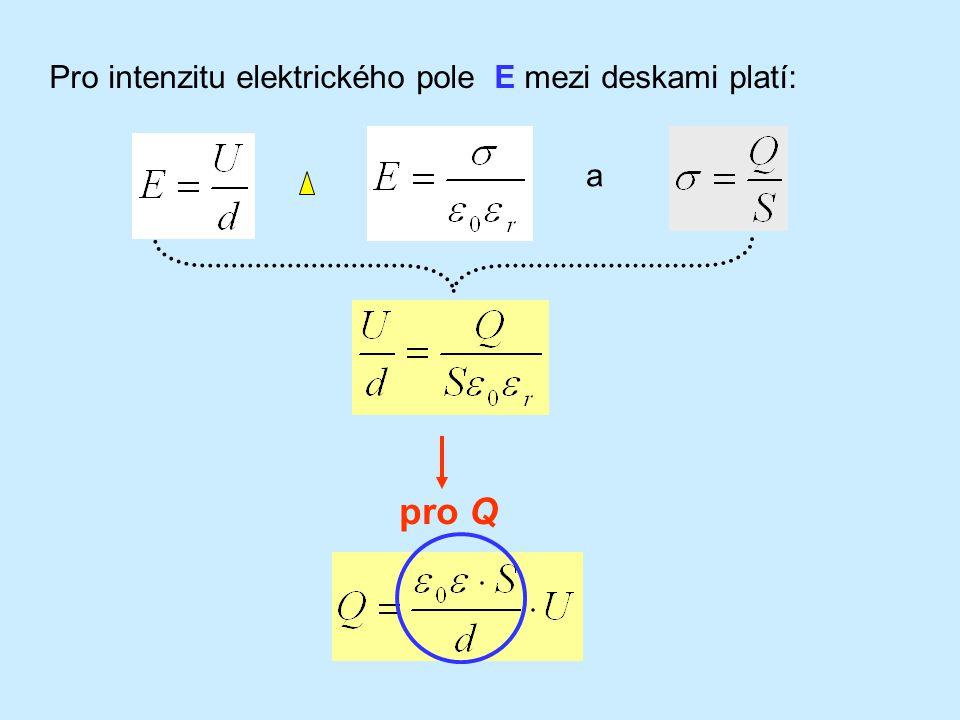Pro intenzitu elektrického pole E mezi deskami platí: