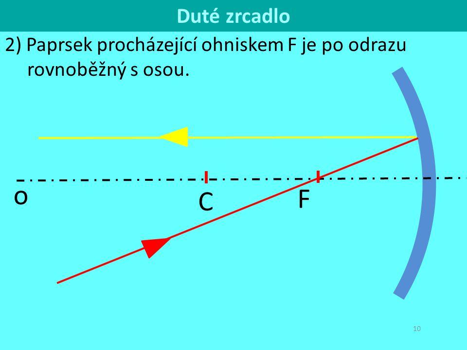 C o F Duté zrcadlo 2) Paprsek procházející ohniskem F je po odrazu rovnoběžný s osou. F