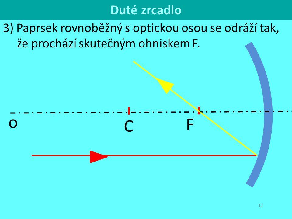 C o. F. Duté zrcadlo. 3) Paprsek rovnoběžný s optickou osou se odráží tak, že prochází skutečným ohniskem F.