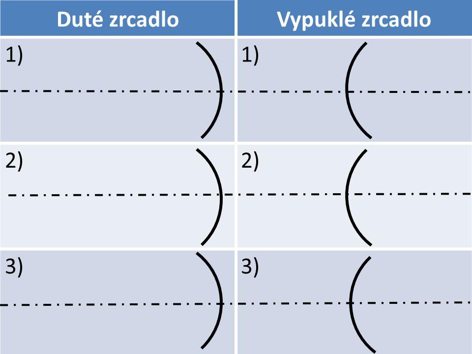 Duté zrcadlo Vypuklé zrcadlo 1) 2) 3)