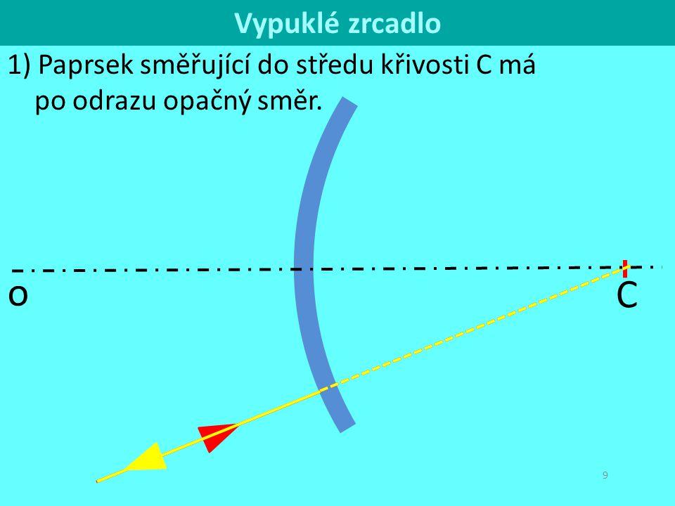 C o Vypuklé zrcadlo 1) Paprsek směřující do středu křivosti C má po odrazu opačný směr.