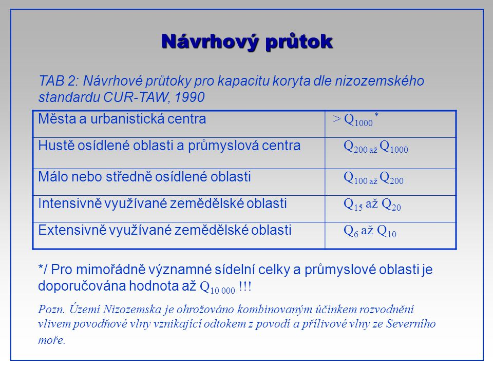 Návrhový průtok CTU-Prague