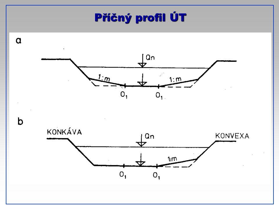 CTU-Prague Příčný profil ÚT