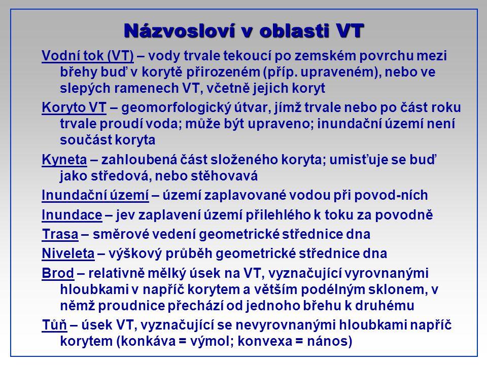 Názvosloví v oblasti VT