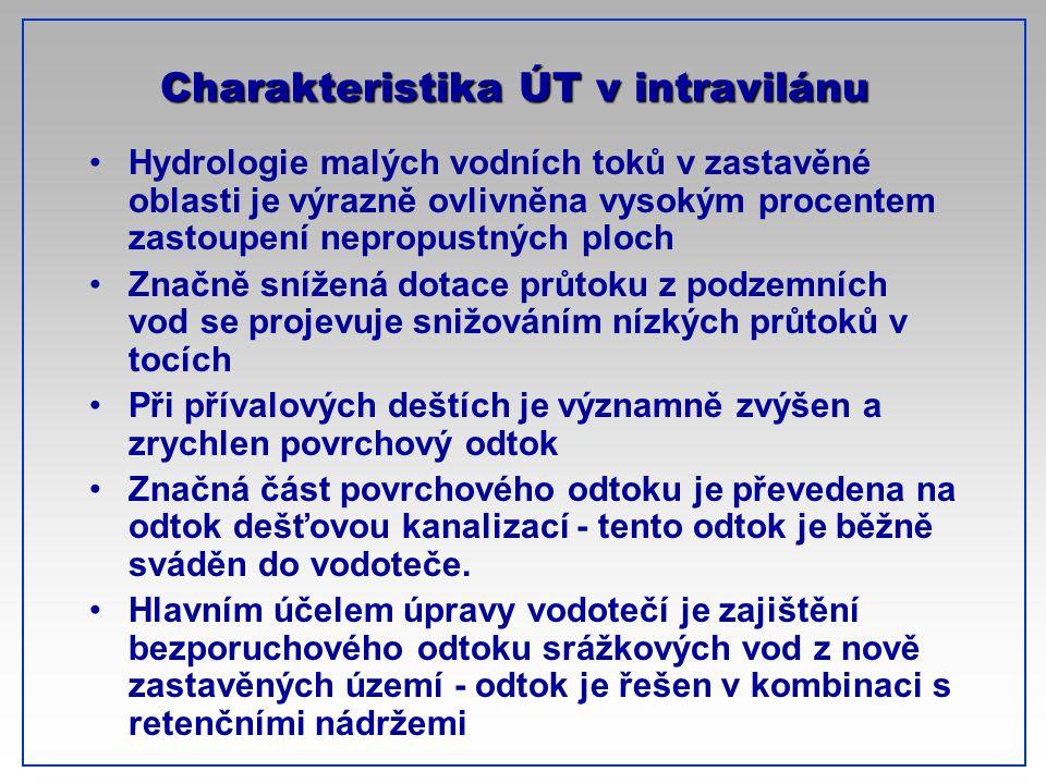 Charakteristika ÚT v intravilánu