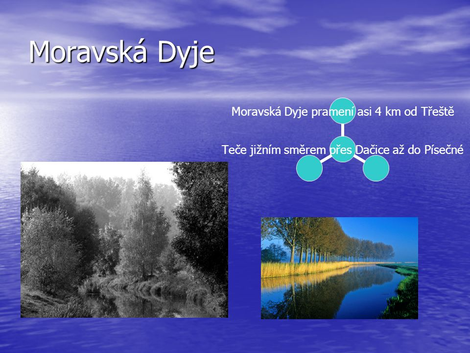 Moravská Dyje