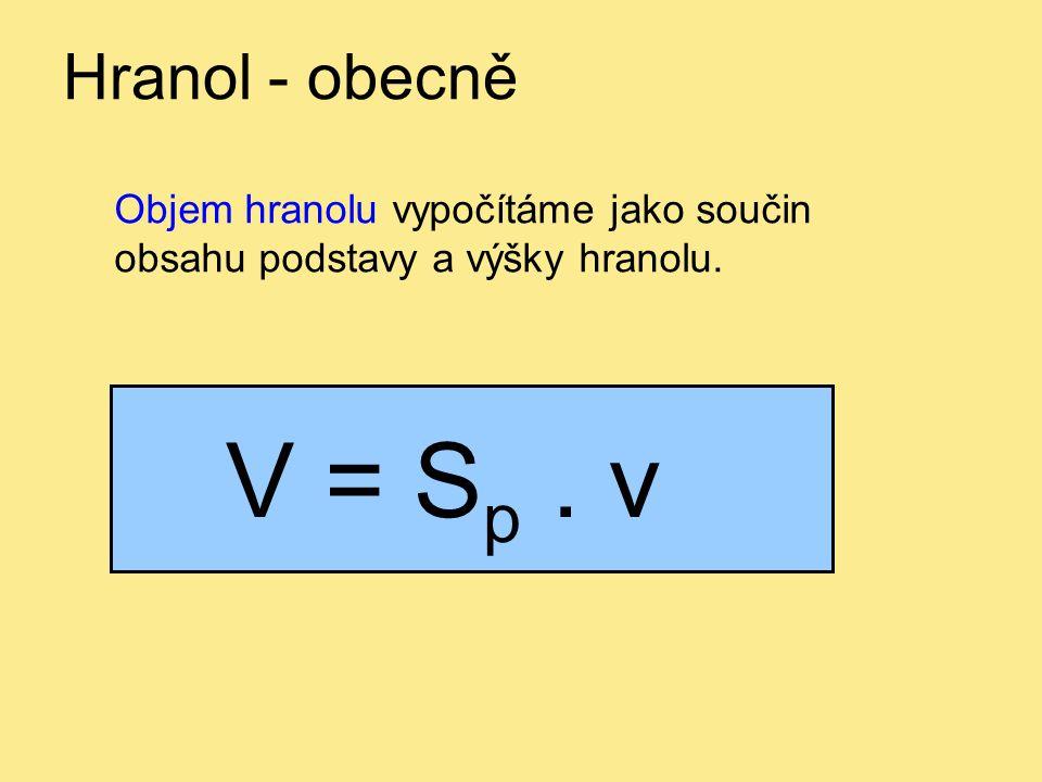 Hranol - obecně Objem hranolu vypočítáme jako součin obsahu podstavy a výšky hranolu. V = Sp . v