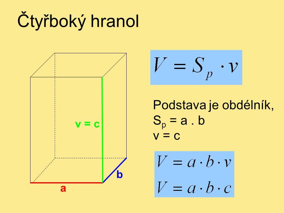 Čtyřboký hranol a b v = c Podstava je obdélník, Sp = a . b v = c