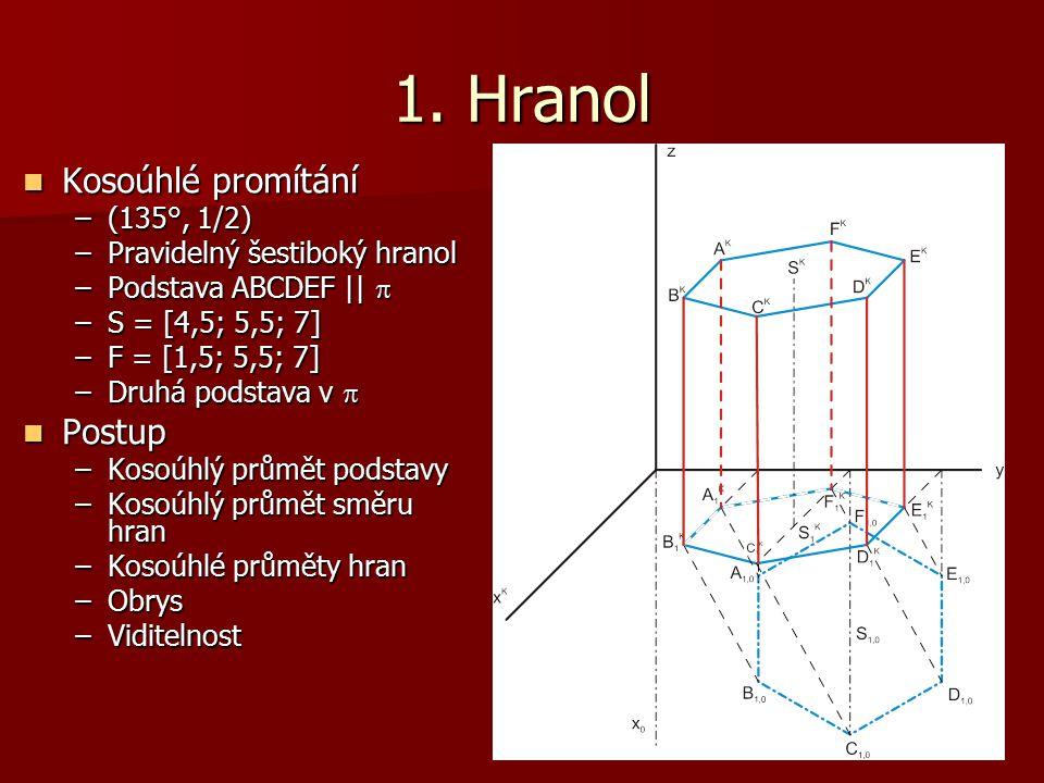 1. Hranol Kosoúhlé promítání Postup (135°, 1/2)