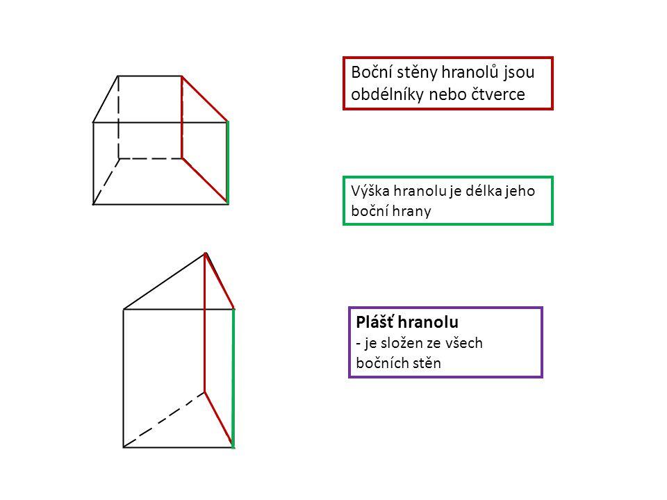Boční stěny hranolů jsou obdélníky nebo čtverce