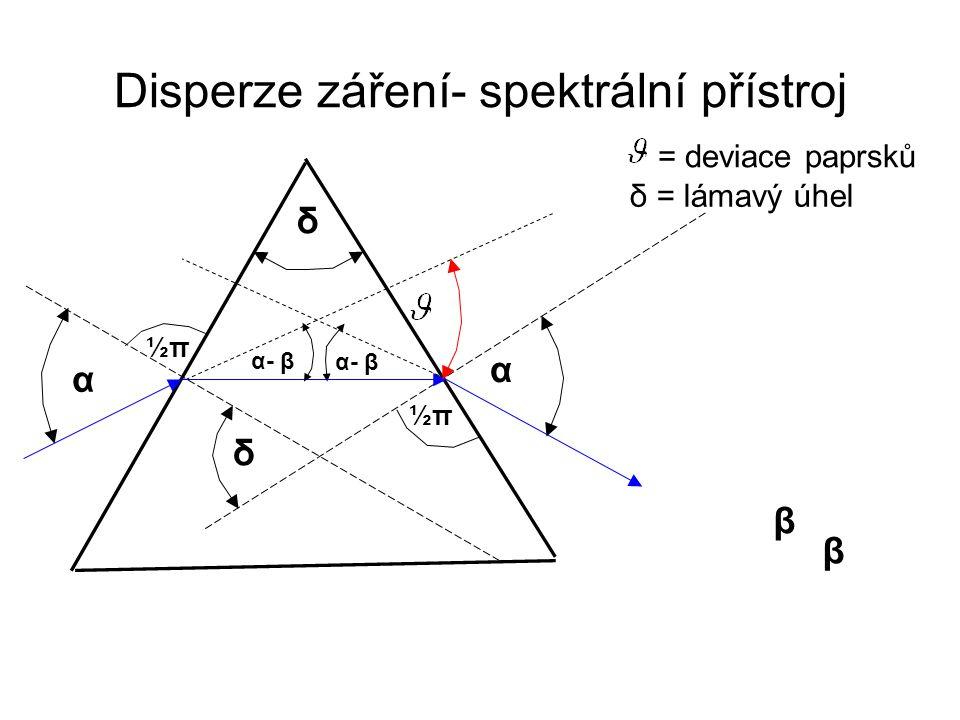 Disperze záření- spektrální přístroj