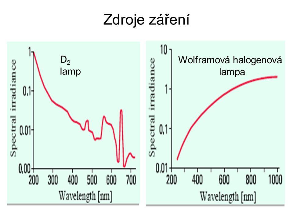 Wolframová halogenová