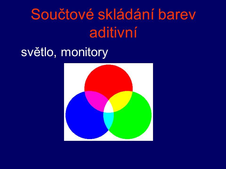 Součtové skládání barev aditivní