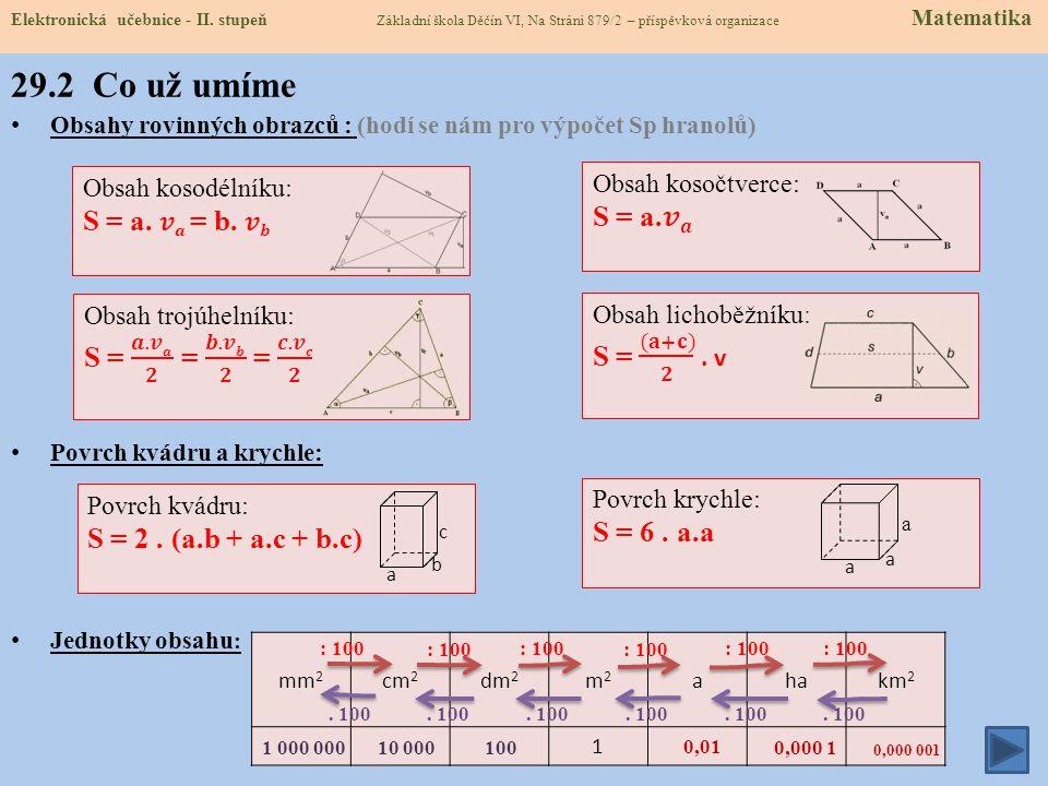 29.2 Co už umíme S = a.𝒗𝒂 S = a. 𝒗𝒂 = b. 𝒗𝒃