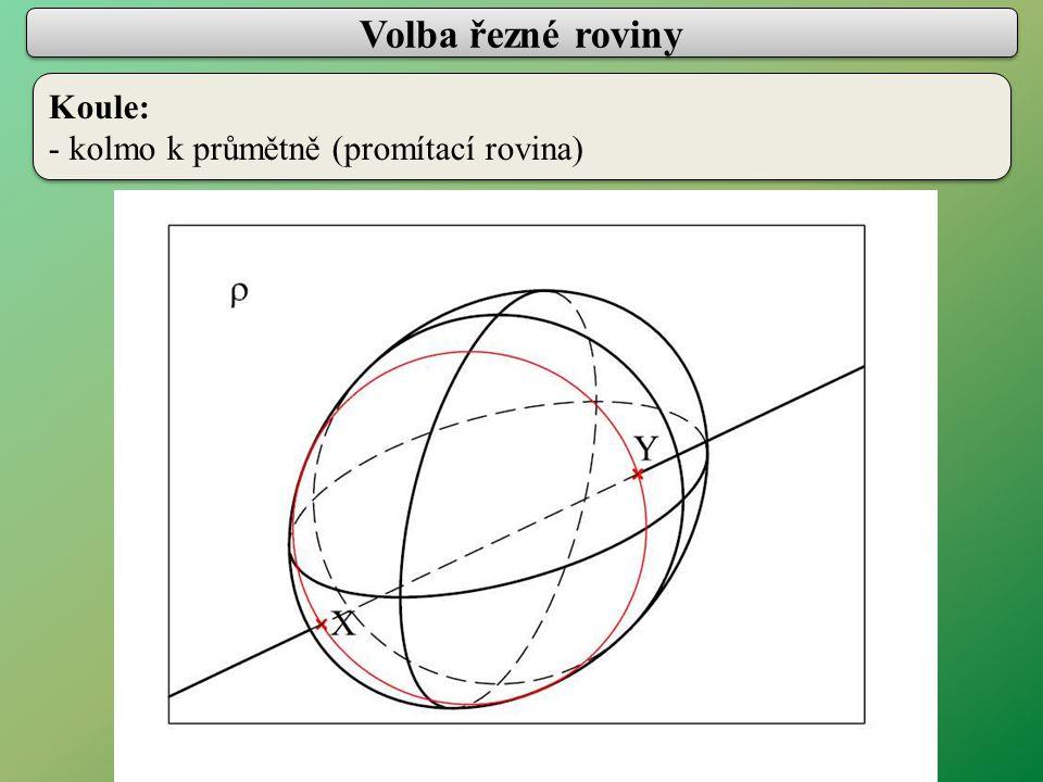 Volba řezné roviny Koule: kolmo k průmětně (promítací rovina)