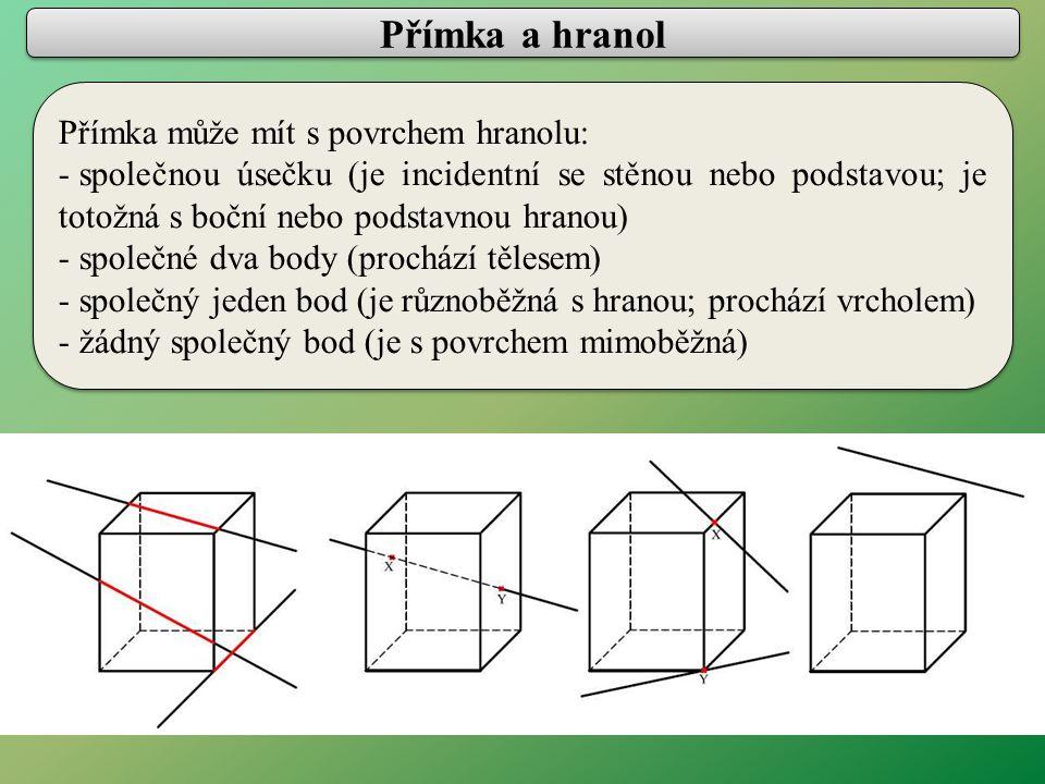 Přímka a hranol Přímka může mít s povrchem hranolu: