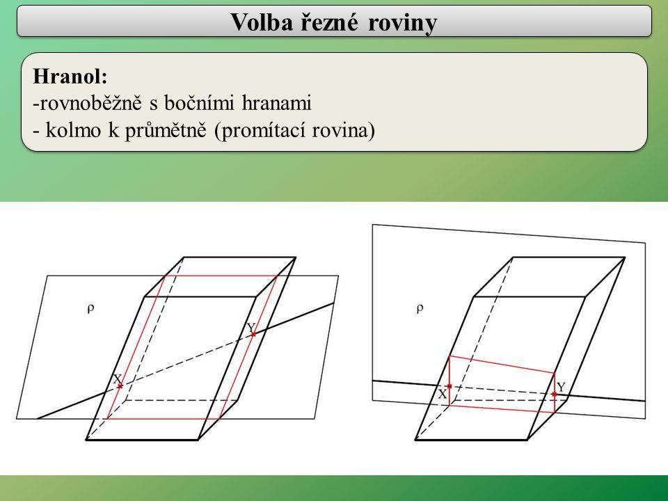 Volba řezné roviny Hranol: rovnoběžně s bočními hranami