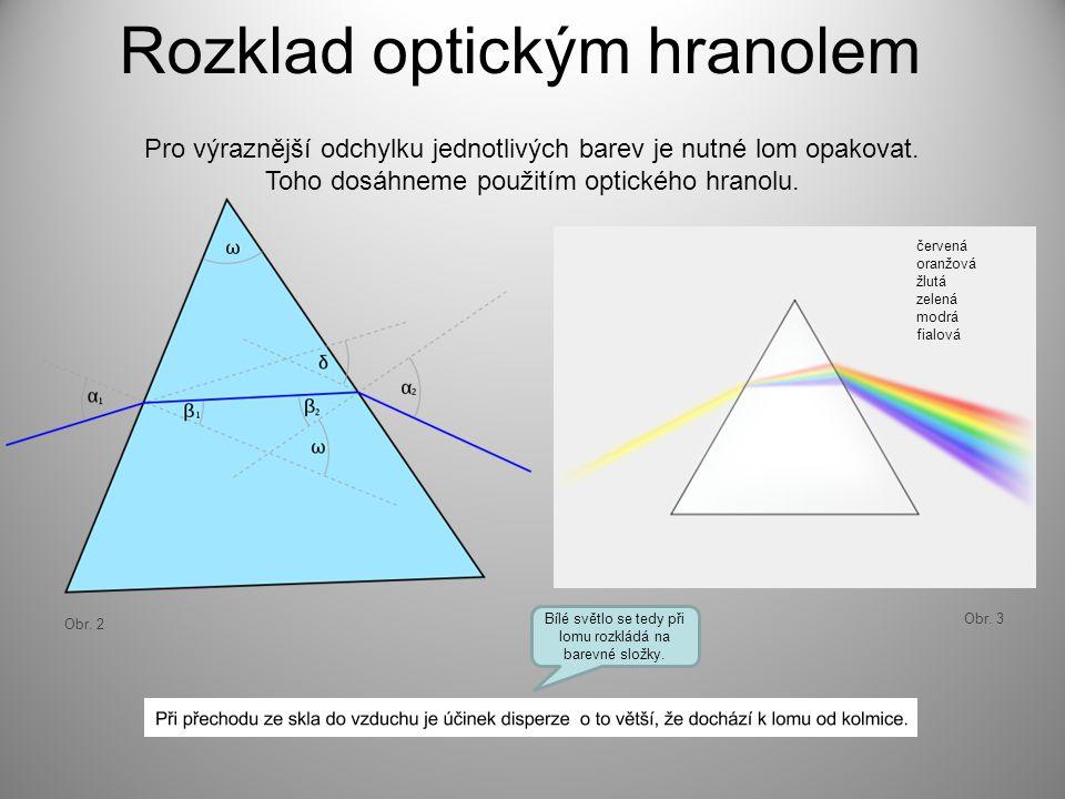 Rozklad optickým hranolem