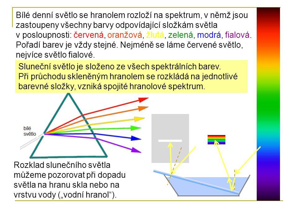 Bílé denní světlo se hranolem rozloží na spektrum, v němž jsou zastoupeny všechny barvy odpovídající složkám světla v posloupnosti: červená, oranžová, žlutá, zelená, modrá, fialová. Pořadí barev je vždy stejné. Nejméně se láme červené světlo, nejvíce světlo fialové.