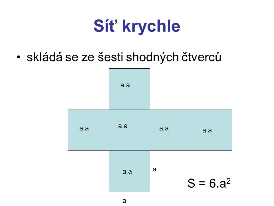Síť krychle skládá se ze šesti shodných čtverců S = 6.a2 a.a a.a a.a