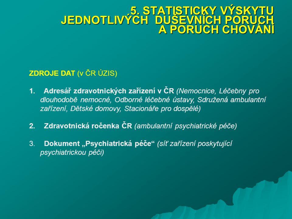 5. STATISTICKY VÝSKYTU JEDNOTLIVÝCH DUŠEVNÍCH PORUCH A PORUCH CHOVÁNÍ