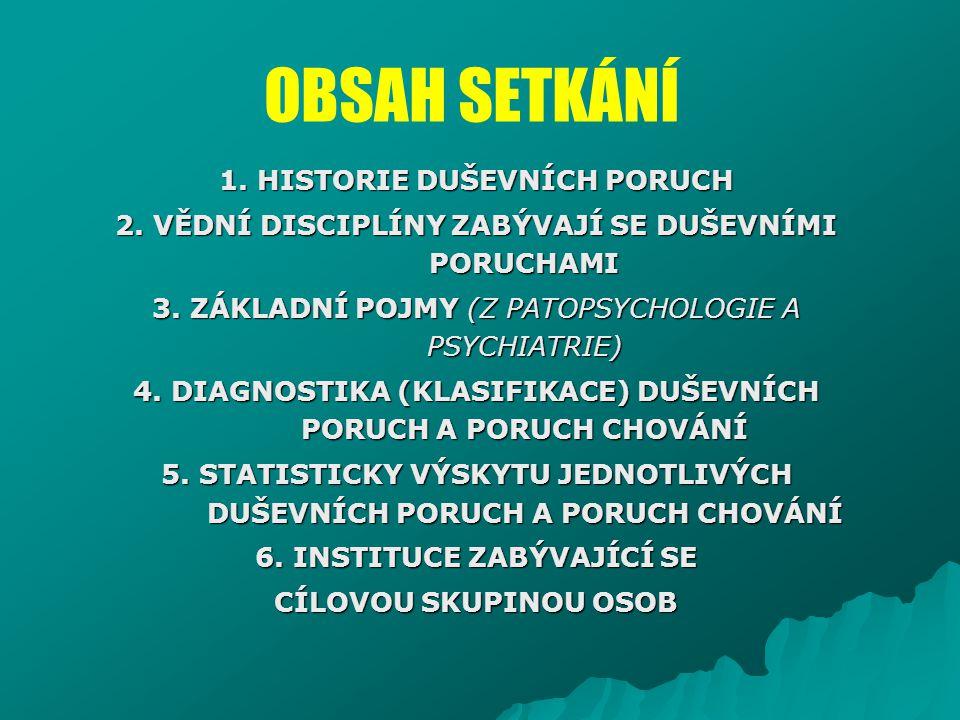 OBSAH SETKÁNÍ 1. HISTORIE DUŠEVNÍCH PORUCH