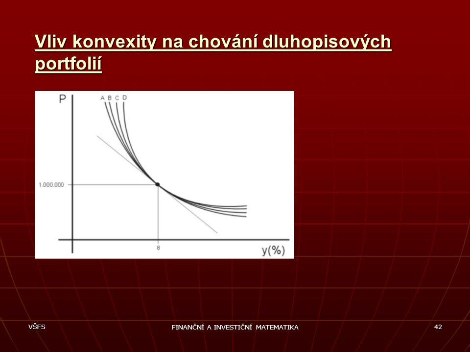 Vliv konvexity na chování dluhopisových portfolií