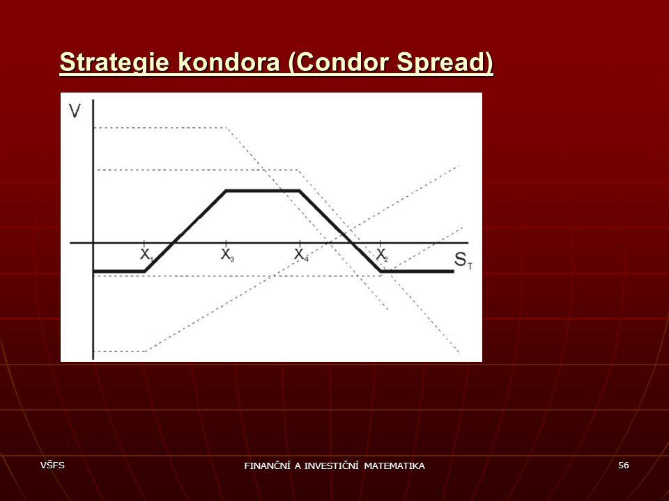 Strategie kondora (Condor Spread)