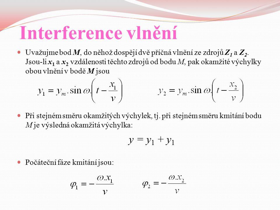 Interference vlnění y = y1 + y1