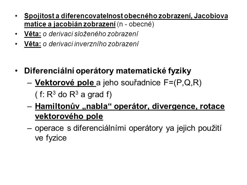 Diferenciální operátory matematické fyziky