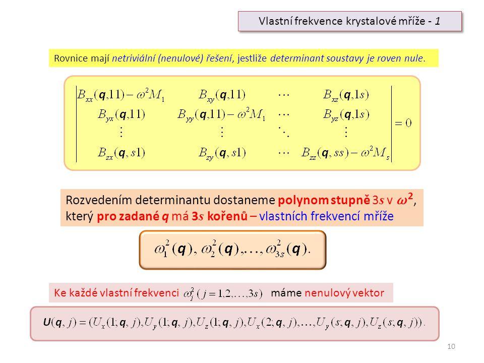Vlastní frekvence krystalové mříže - 1