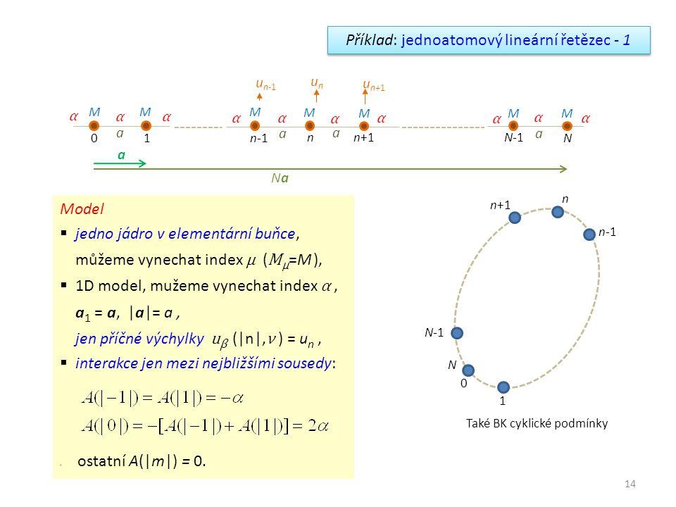 Příklad: jednoatomový lineární řetězec - 1