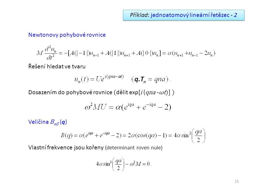 Příklad: jednoatomový lineární řetězec - 2