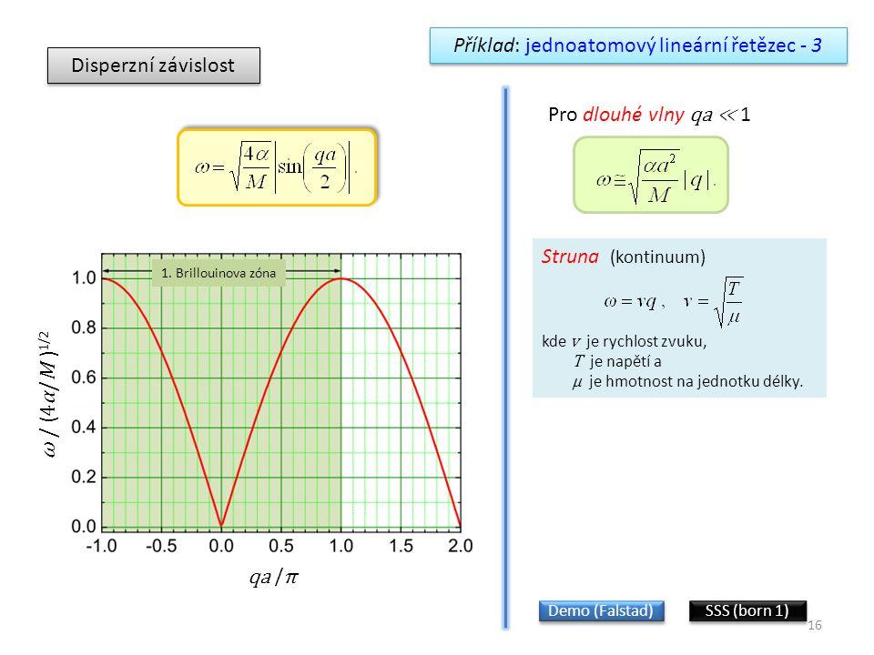 Příklad: jednoatomový lineární řetězec - 3