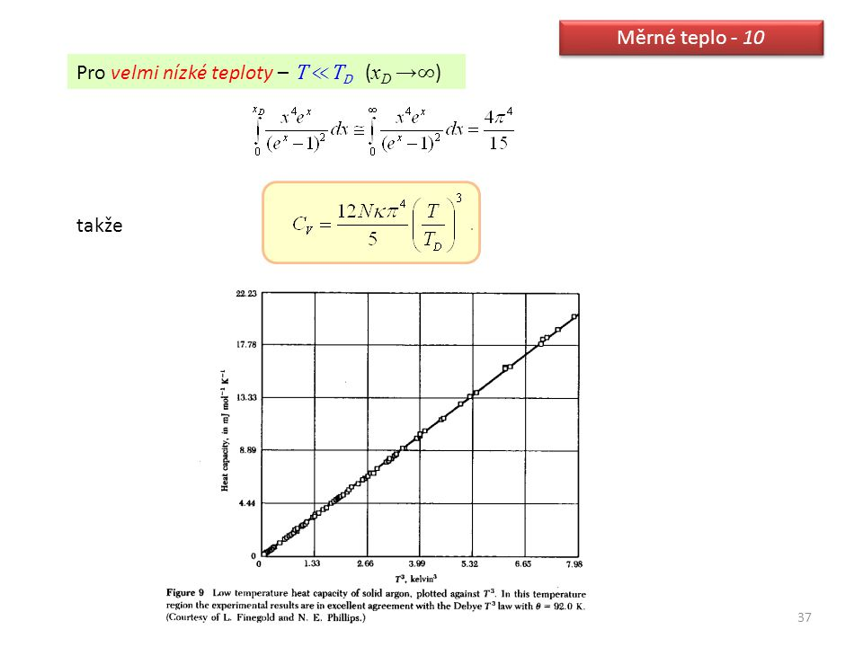 Měrné teplo - 10 Pro velmi nízké teploty – T ≪TD (xD →∞) takže